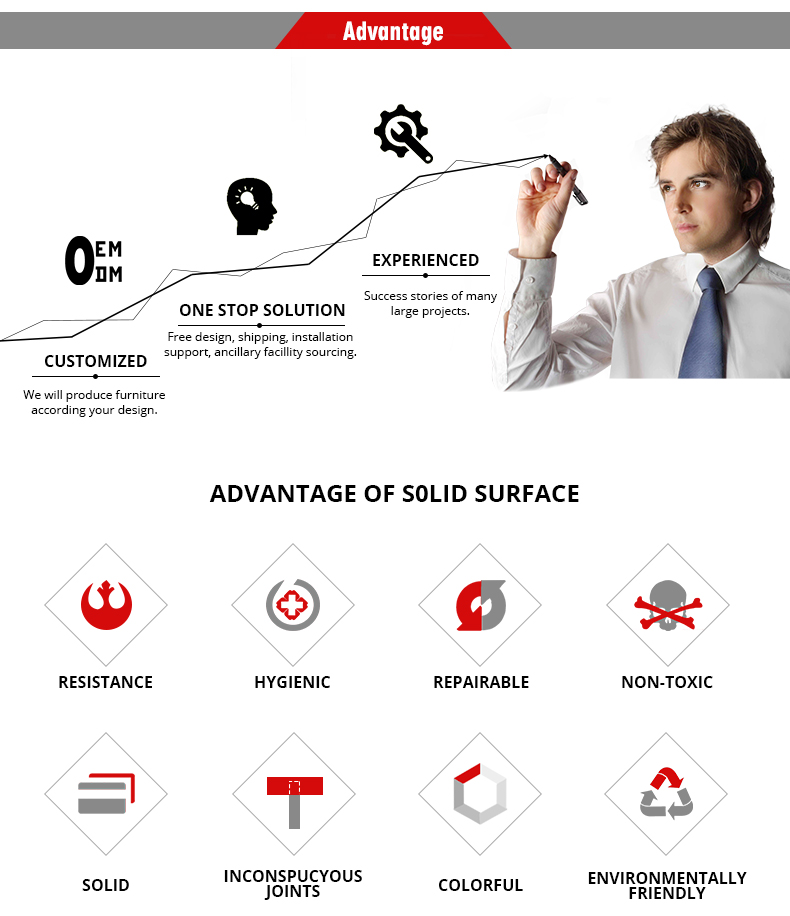 why choose solid surface