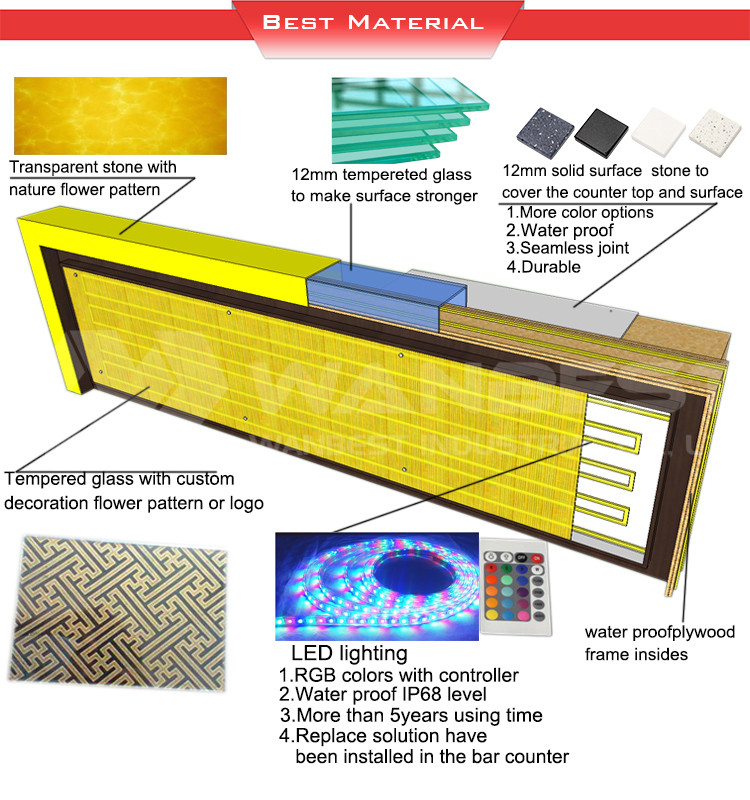 best material for BC-048-simple design-reception information bar counter