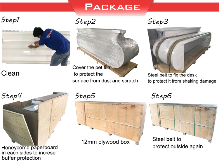 The package step