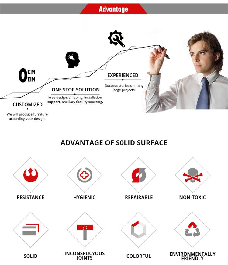 The advantage of solid surface