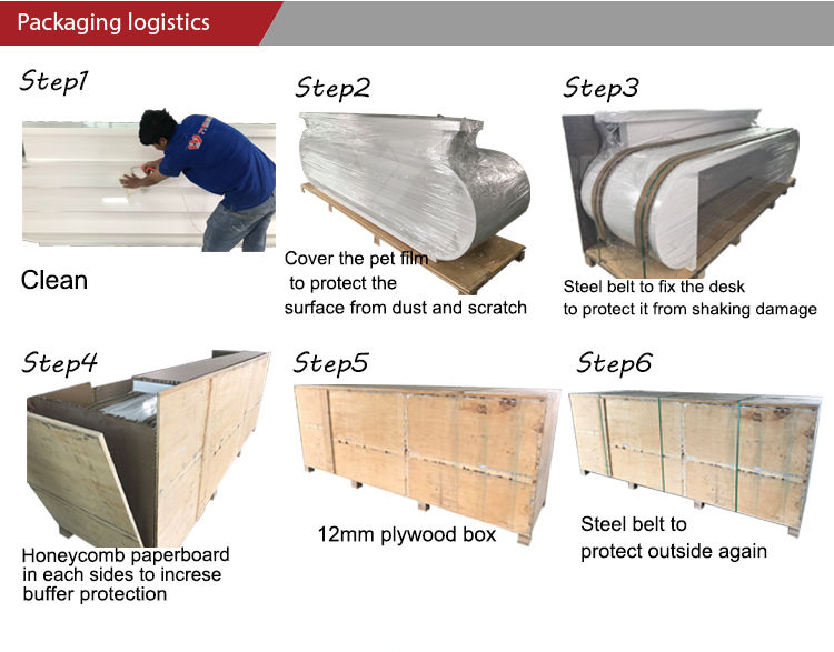 Packaging logistics