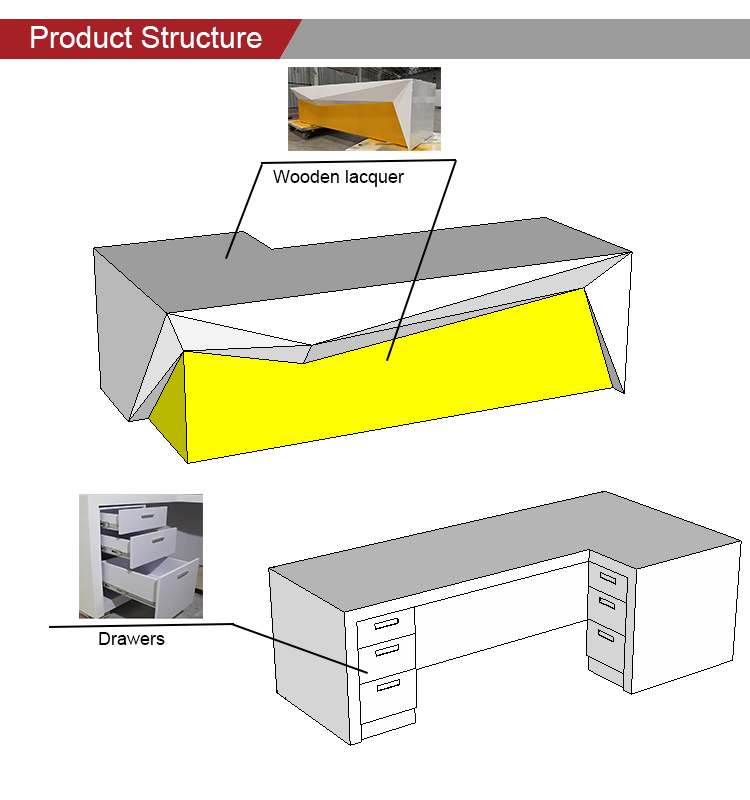 The structure of office desk